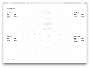 Easily build your own tech radar - JDriven Blog